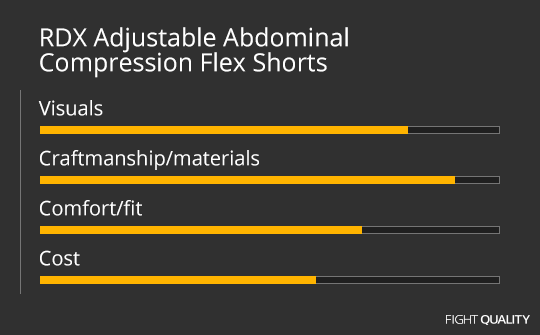 RDX Adjustable Abdominal Compression Flex Shorts Review