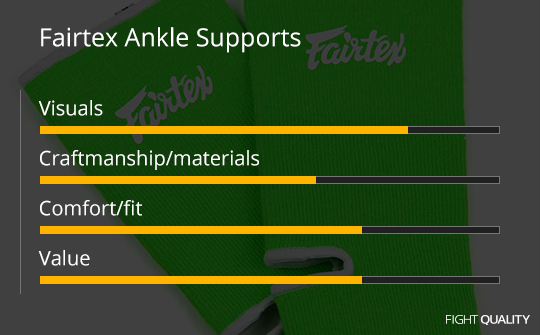 Fairtex Ankle Supports Review