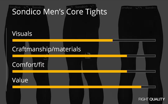 Sondico Men's Core Tights Review