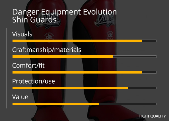 Danger Equipment Evolution Shin Guards Review