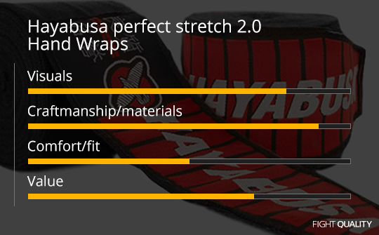 Hayabusa perfect stretch 2.0 Hand Wraps