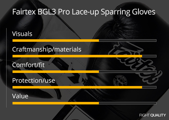 Fairtex BGL3 Pro Lace-up Sparring Gloves Review