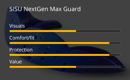 SISU NextGen 2.4mm Max Guard review