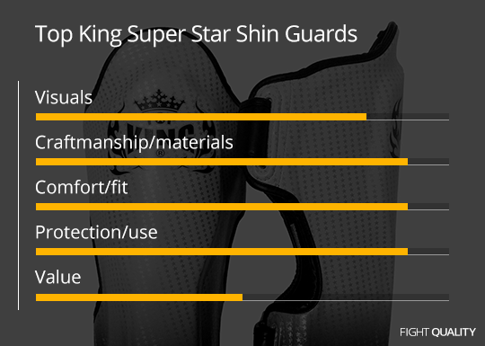 Top King TKSGSS Super Star Muay Thai Shin Guards Review