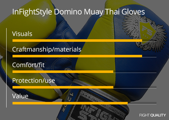 InFightStyle Domino Muay Thai Boxing Gloves Review