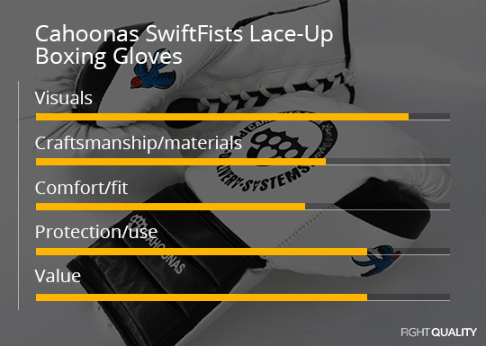 16oz Cahoonas SwiftFists™ Lace-up Sparring Boxing Gloves Review