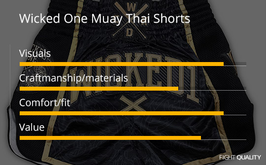 Wicked One Muay Thai Shorts Review