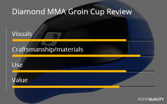 Diamond MMA Protective Athletic Groin Protector Cup Review