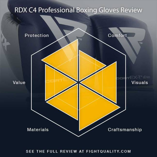 RDX C4 Professional Boxing Gloves Review