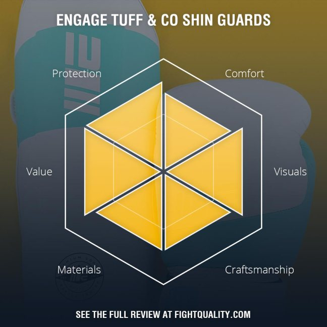 Engage Tuff & Co Shin Guards Review