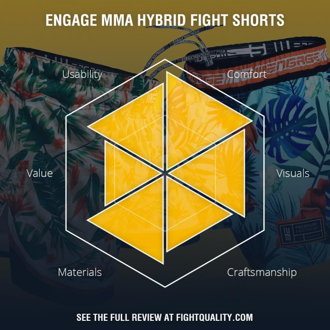 Engage MMA Hybrid Fight Shorts Review