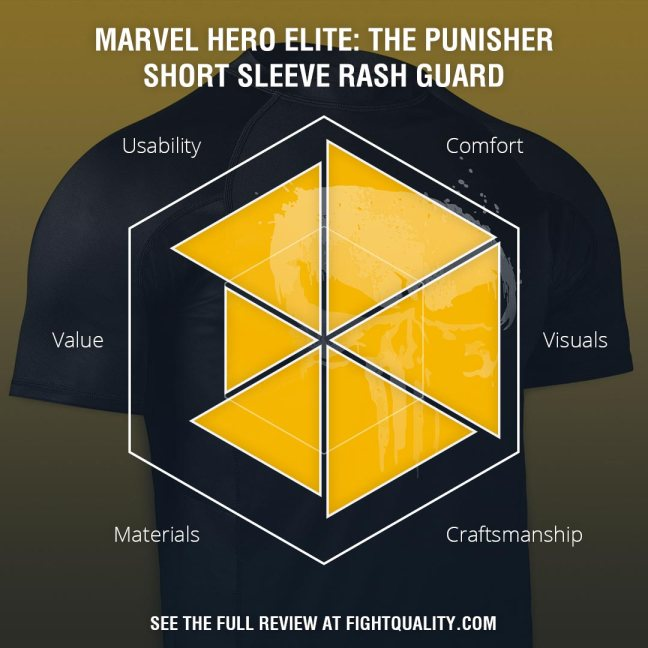 Hayabusa X Marvel, Marvel Hero Elite: The Punisher Short Sleeve Rash Guard Review