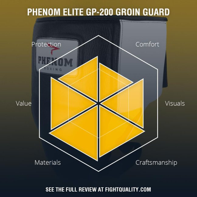 Phenom Elite GP-200 Groin Guard Review