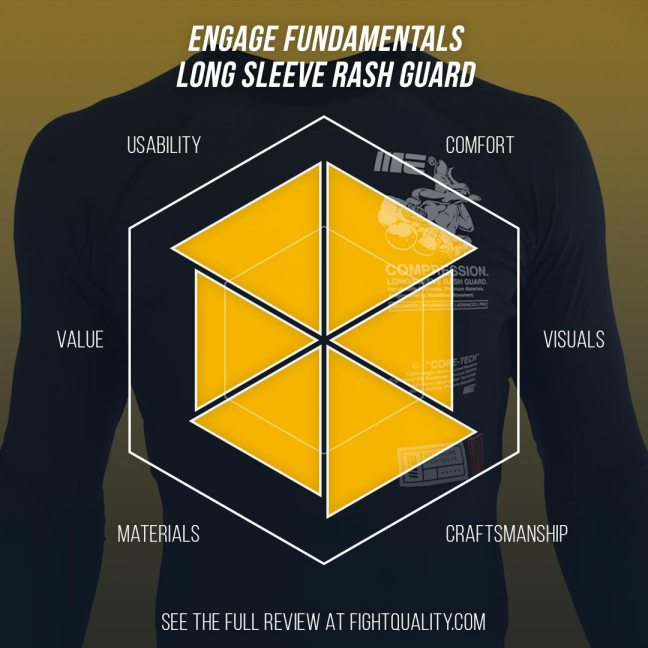 Engage Fundamentals Long Sleeve Rash Guard Review
